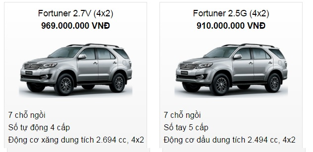 bang gia xe toyota fortuner 2016 2