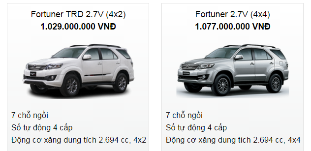 bang gia xe toyota fortuner 2016